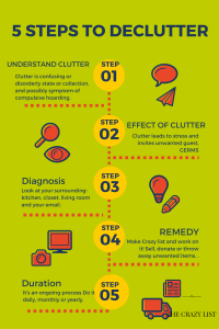 Steps to remove clutter