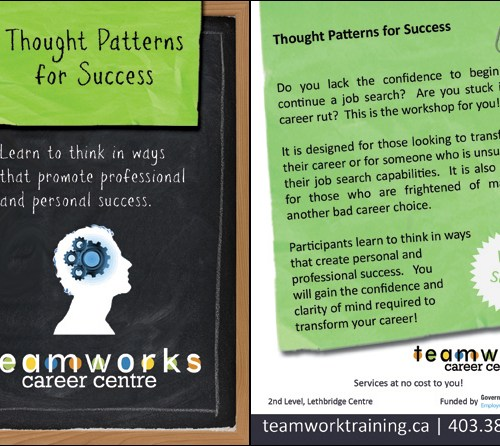Teamworks Postcard - Thought Patterns for Success (4 of 5) Front & Back