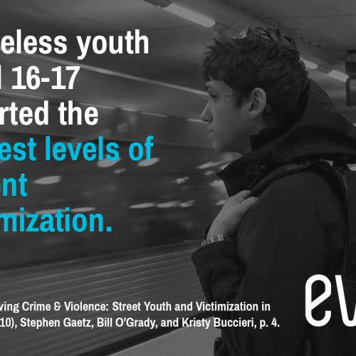 2016 Generic Youth Statistics - Highest Levels of Violent Victimization