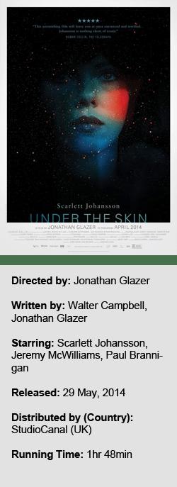 Under The Skin P