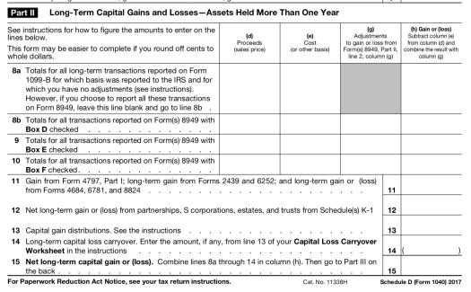 IRS Schedule D image Part II