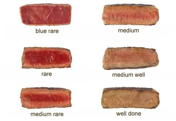 cooking-steak