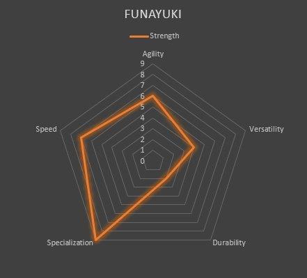 FUNAYUKI JAPANESE KITCHEN KNIFE RADAR