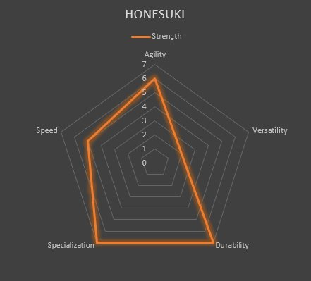 HONESUKI JAPANESE KITCHEN KNIFE