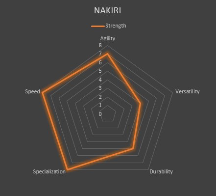 NAKIRI KNIFE RADAR
