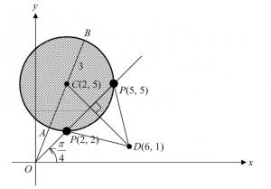 Fig. 1(i)