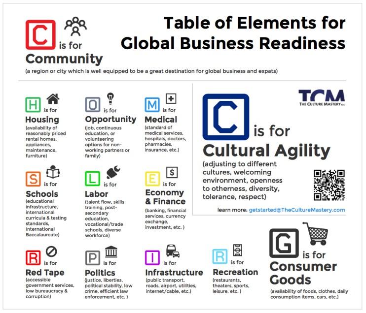 TCM.infographic1