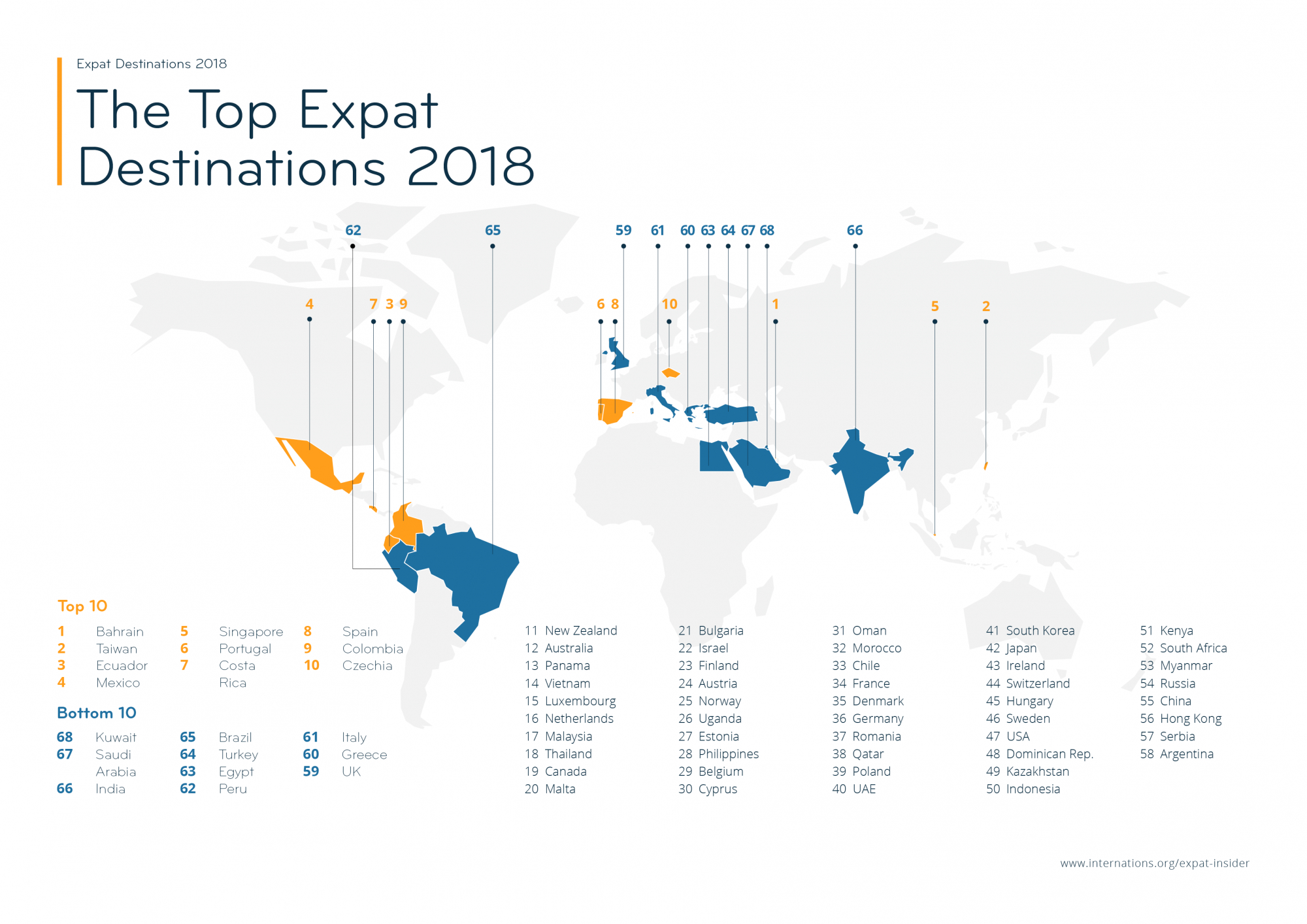 The Best (and worst) Countries for Expat Job Assignments