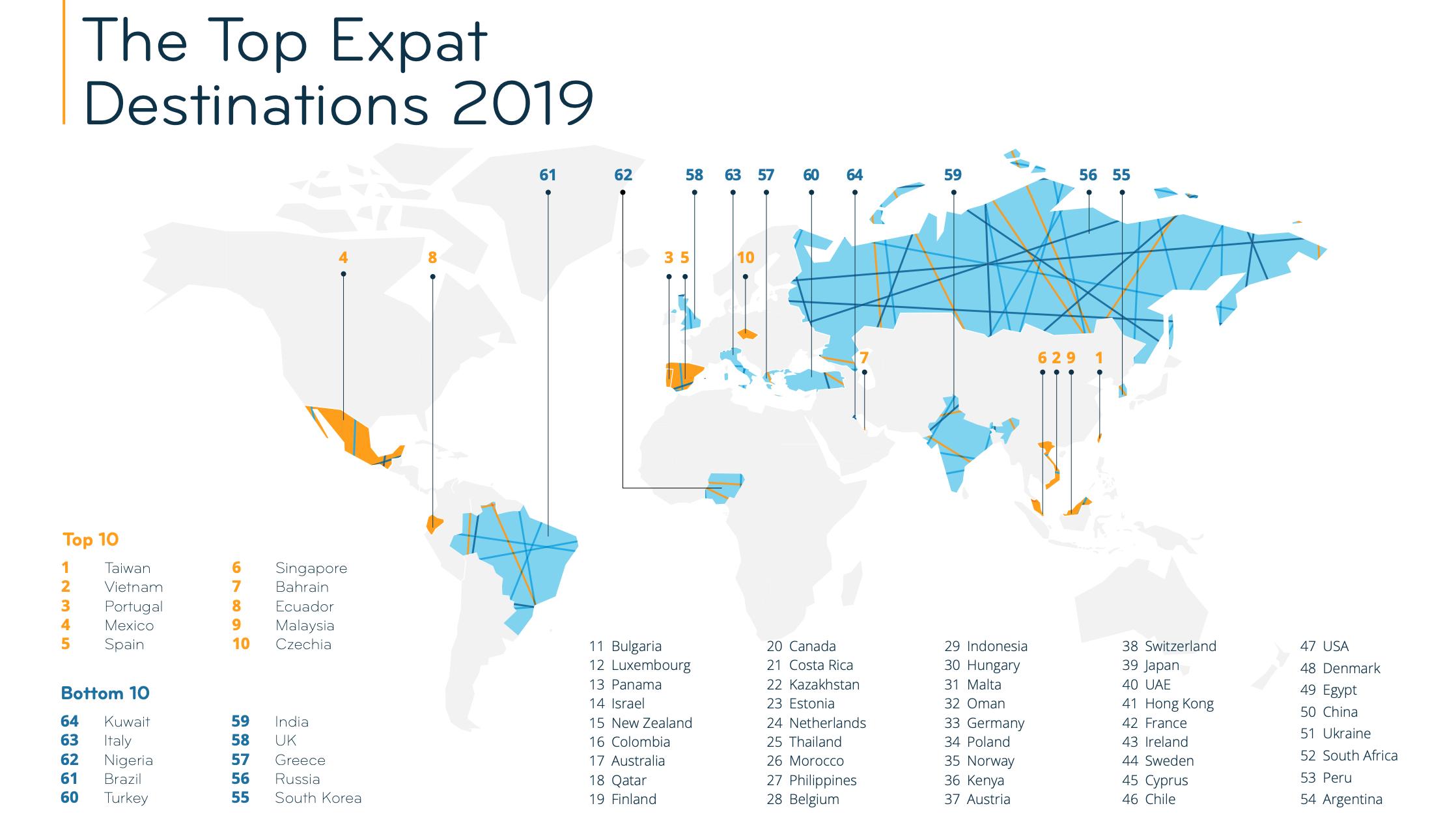 Expat Insider 2019 Top Destinations