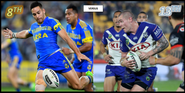 Match Preview – Eels vs Bulldogs (Round 17) | The ...