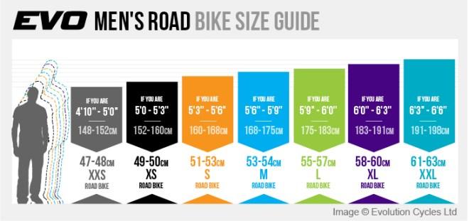 harrison bicycle rentals