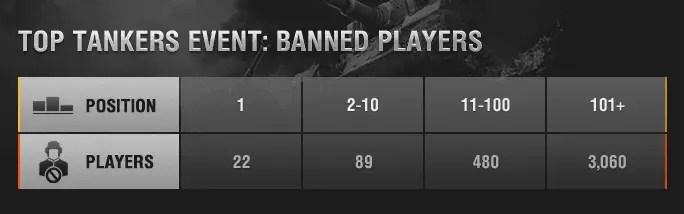 banned_tankers_en_asia