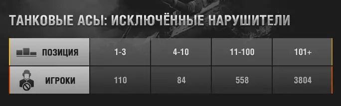 banned_tankers_ru_t1bk6lk