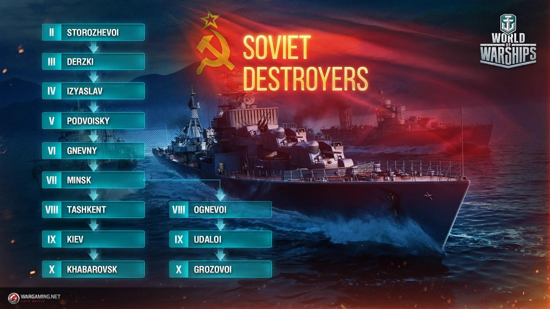 Izyaslav: a selection of sites