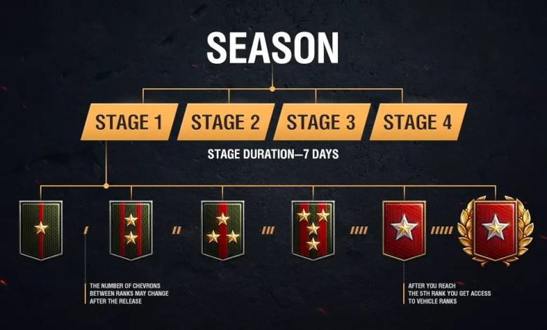 ranked_battles_en