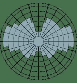 Bellerophon - Tier III - Royal Navy Battleship - Stats