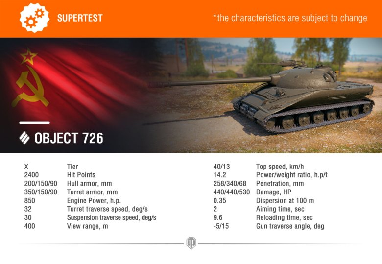 Drive A Tank >> World of Tanks Supertest: Object 726 Incoming!