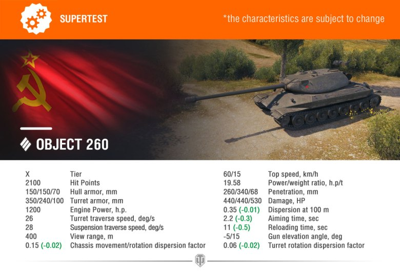 supertest-Ob260_v2_EN