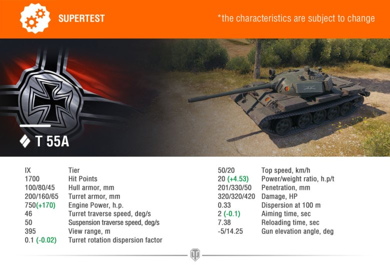 supertest-T55A_v2_EN