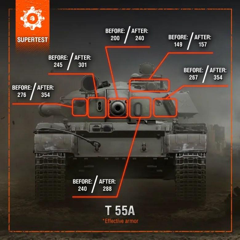 uiterst stijlvol best cool schattig goedkoop T55A op now? - Gameplay - World of Tanks official forum