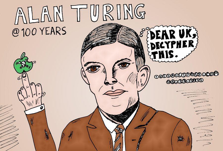 Alan Turing At 100 Years