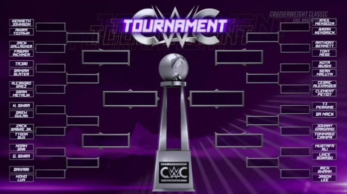 wwe-cruiserweight-classic-cwc-bracket