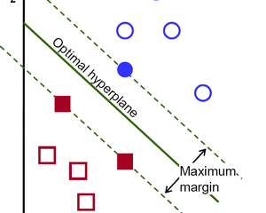svm example