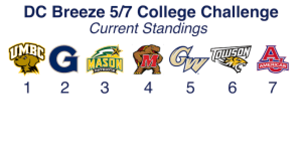 college_standings_1_850x425