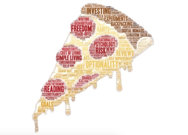 word cloud of the most used tags on the deep dish