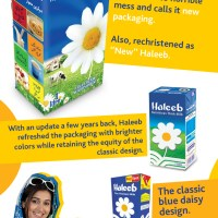 Haleeb upgrades to horrible mess- calls it new packaging