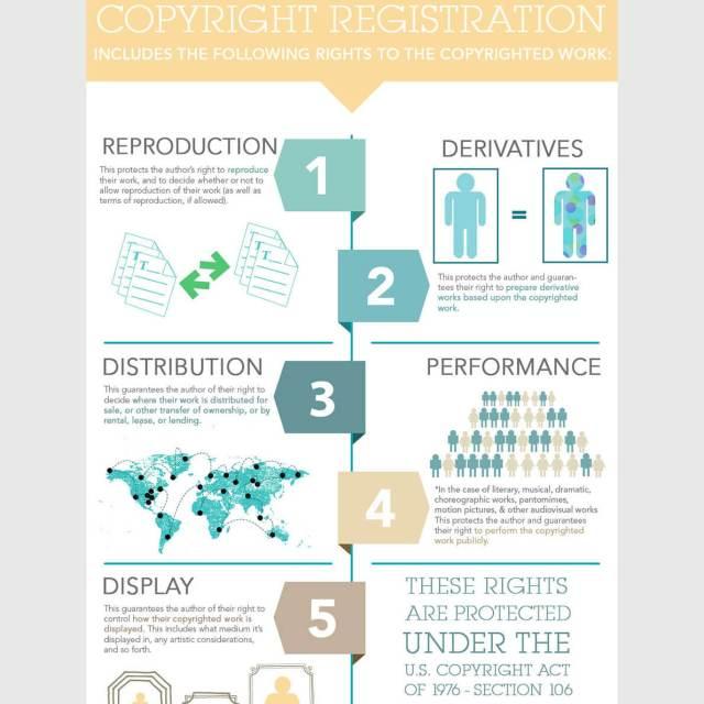 Infographic Designs | The Design Jedi