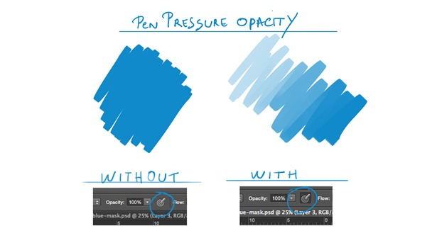 Pen pressure sensitivity on Photoshop