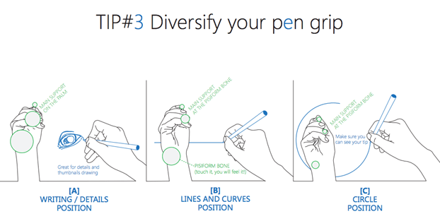 how to hold a pen - the design sketchbook Pen grip