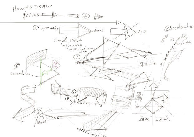 Draft How to draw arrows