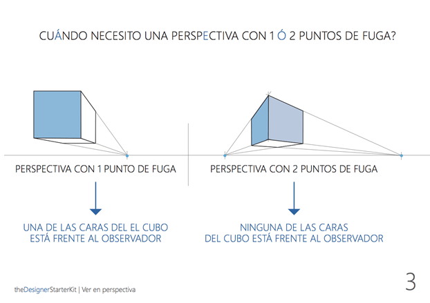 the Designer Starter Kit Spanish eBook Perspectiva