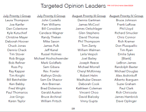 SLIDE_Targeted Opinion Leaders