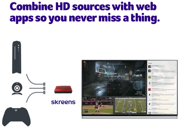 skreens, multiple HDMI source input, Game streaming hardware, capture devices, kickstarter,