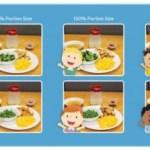 calorie density food plate.
