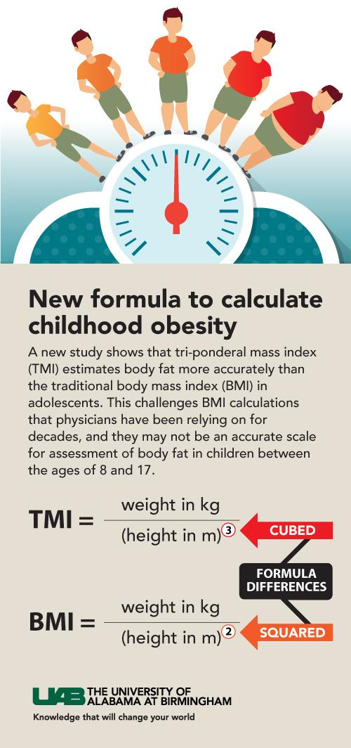 New Way to Spot Adolescent Obesity Better Than BMI | The Diabetic News