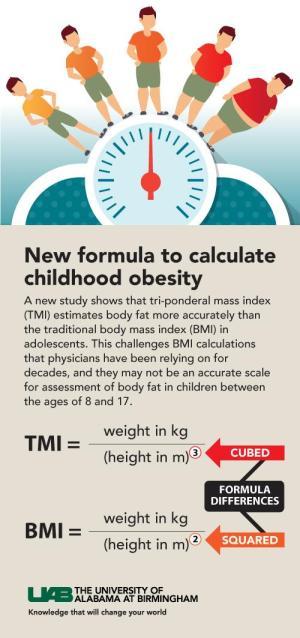 New Childhood Obesity Calculation