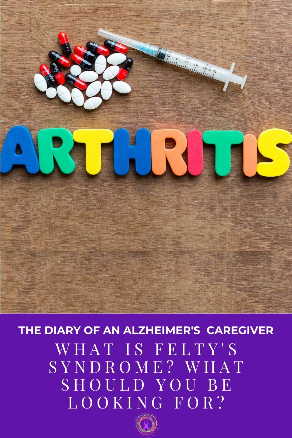the word arthritis with a needle and medication