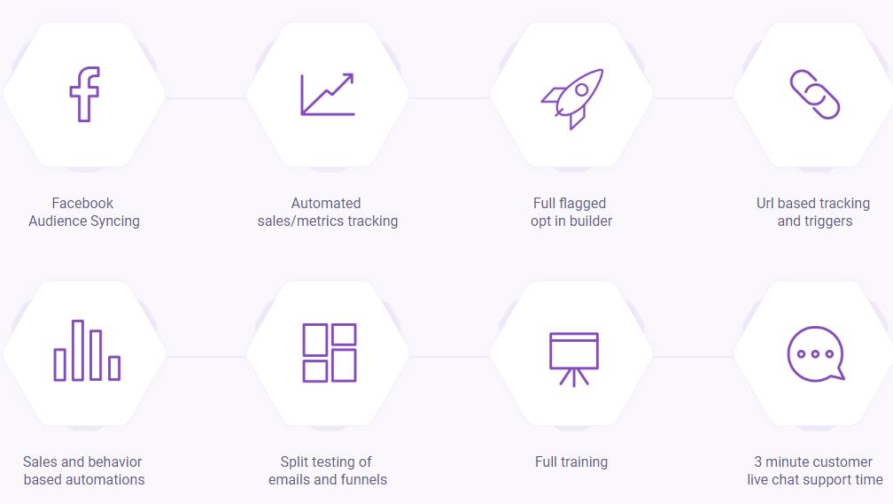 Markethero features