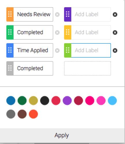 monday review tasks