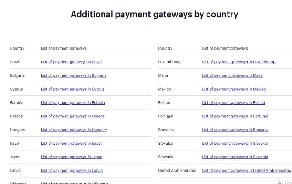 payment gateway country