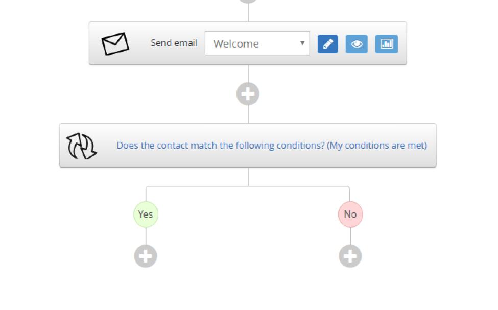 sendlane email welcome