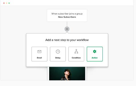 MailerLite workflow