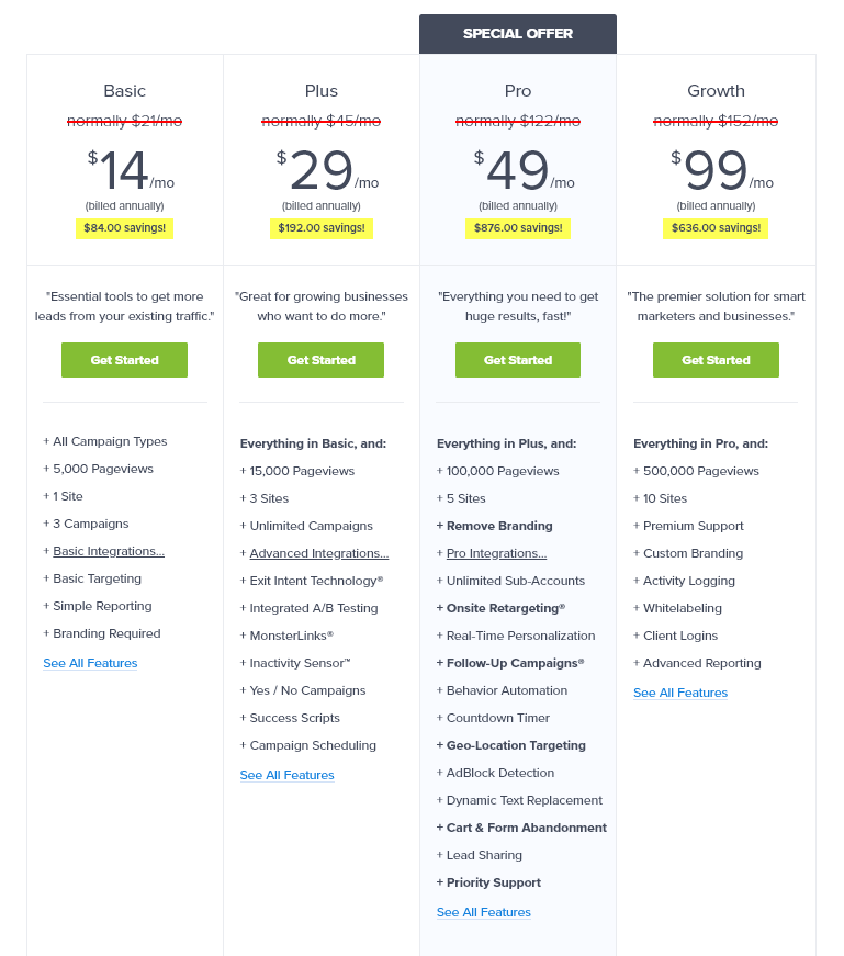 Optinmonster pricing chart