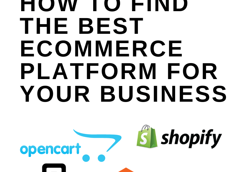 HOW TO FIND THE BEST ECOMMERCE PLATFORM FOR YOUR BUSINESS