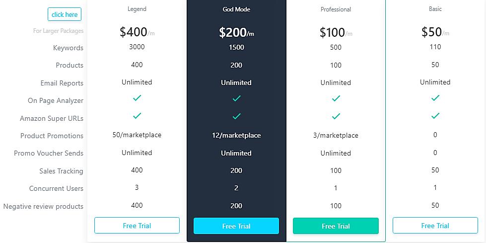 AMZ Tracker Price Chart