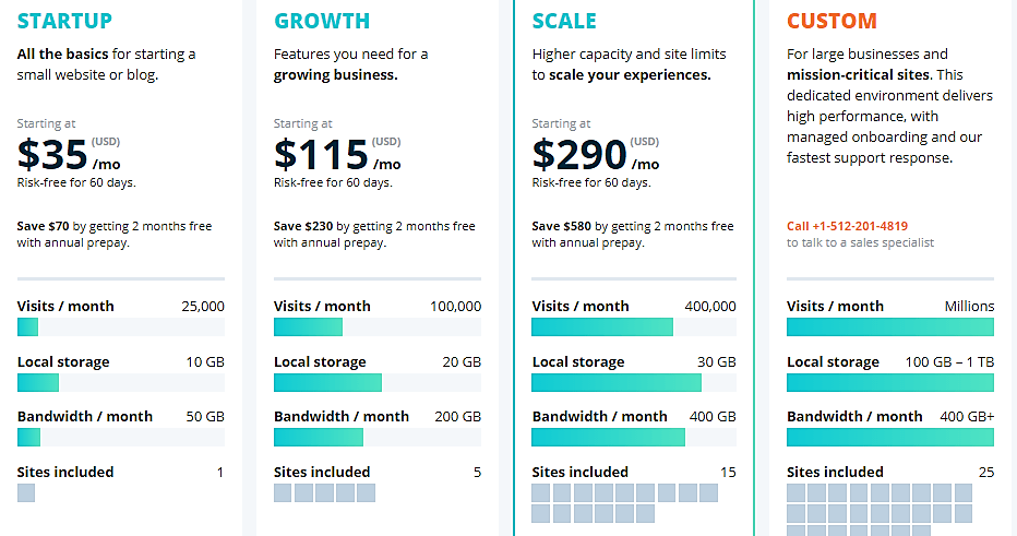 WP Engine pricing table